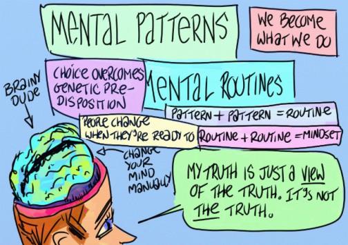Mental patterns, Roy Blumenthal, (CC BY-SA 2.0)